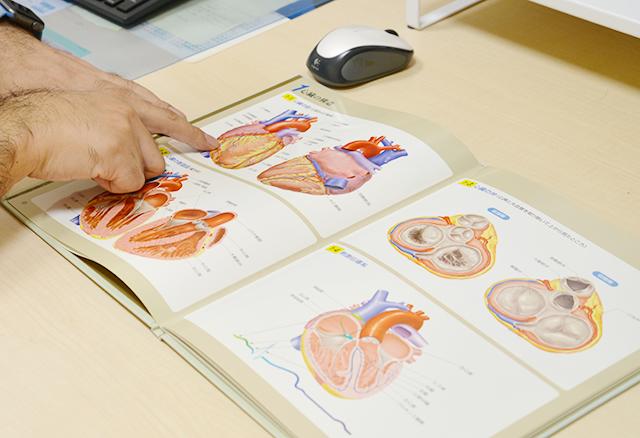 狭心症の原因と予防について説明
